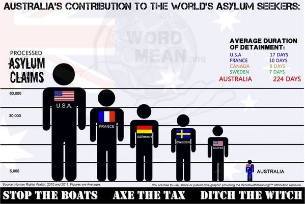 The figures Tony Abbott doesn't want you to see....